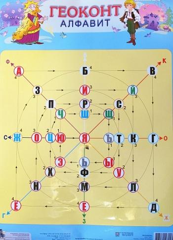 Геоконт Алфавит, плакат - Развивающие Игры Воскобовича