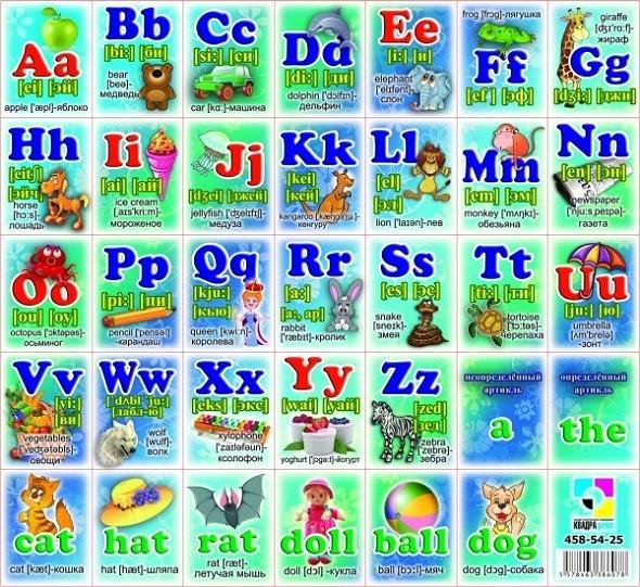 Магниты: алфавит Английский – Квадра