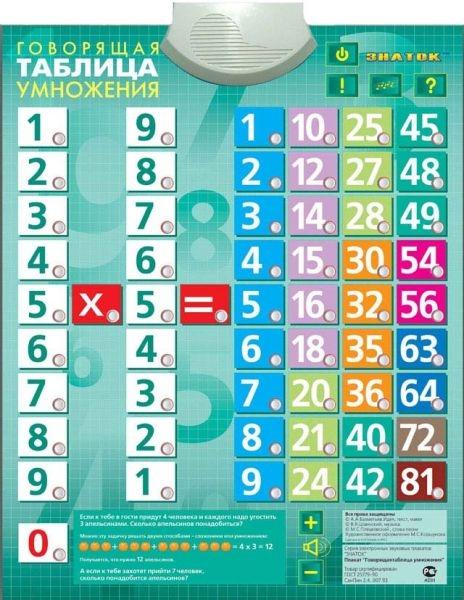 Звуковой плакат: Говорящая таблица умножения - Знаток