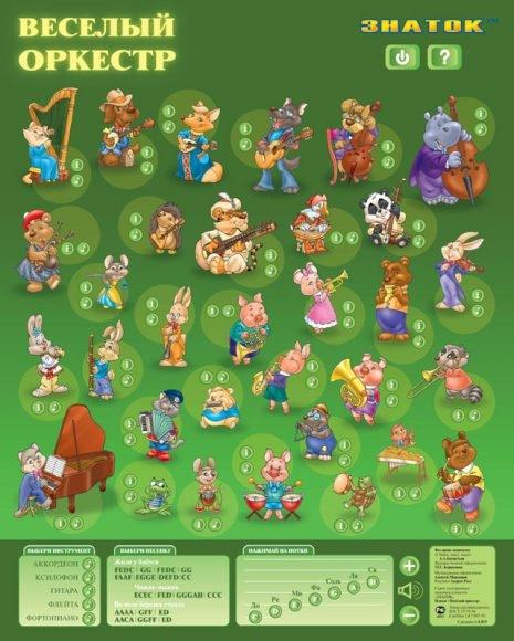 Звуковой плакат: Веселый оркестр - Знаток